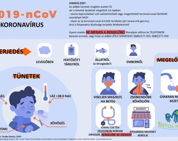 Friss tájékoztató 03.16 koronavírus kapcsán